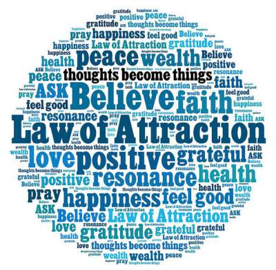 The Law of Attraction Summarized